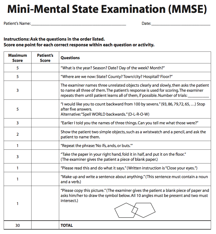 Folstein Mini-Mental State Examination (MMSE)